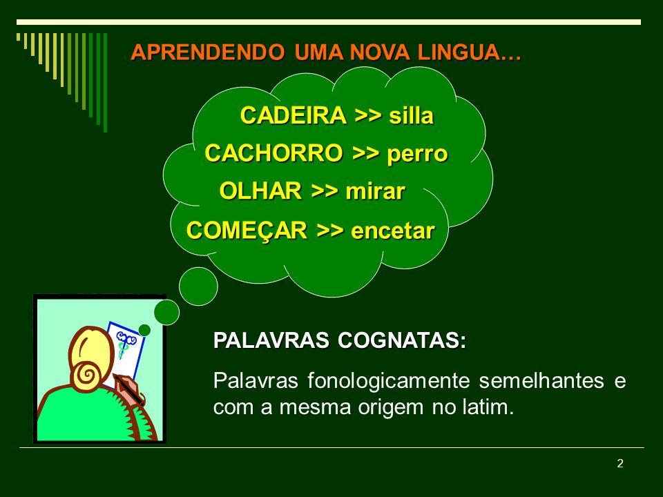 3 ALGUNS COGNATOS (1) casa-casa; carne-carne; água-agua; cidade-ciudade; cidade-ciudade; (2) velho-viejo; mulher-mujer; olho-ojo; (3) mão-mano; pão-pan; nação-nacion; ação-accion; ação-accion; (4) ovo-huevo; novo-nuevo; (5) chamar-llamar; chorar-llorar; (6) céu-cielo; mel-miel; lenço-lienzo; PORTUNHOL