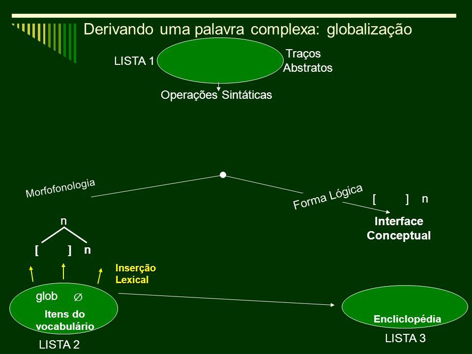 6 Operações Sintáticas Encliclopédia Itens do vocabulário Interface Conceptual Traços Abstratos LISTA 2 InserçãoLexical LISTA 3 Forma Lógica [ ] n LIS