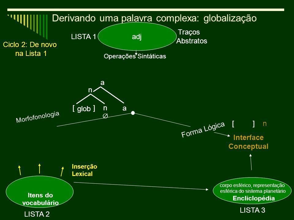 8 Derivando uma palavra complexa: globalização Operações Sintáticas Encliclopédia Itens do vocabulário Interface Conceptual Traços Abstratos LISTA 2 I