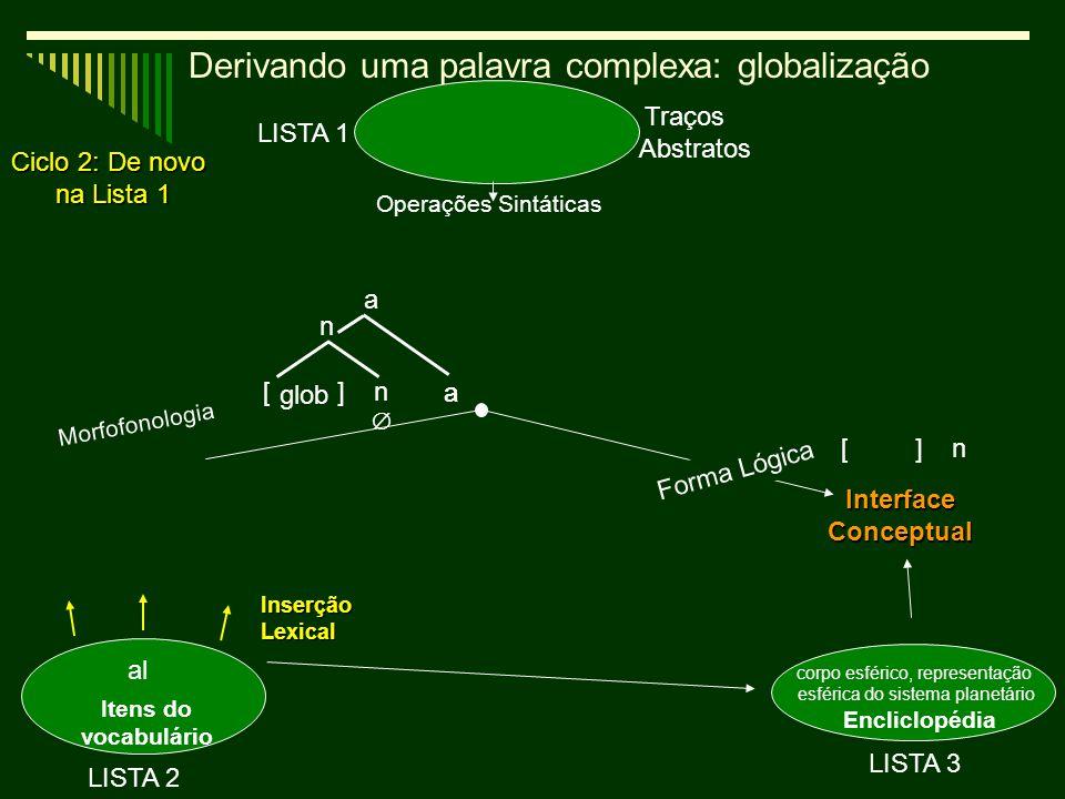 9 Derivando uma palavra complexa: globalização Operações Sintáticas Encliclopédia Itens do vocabulário Interface Conceptual Traços Abstratos LISTA 2 I