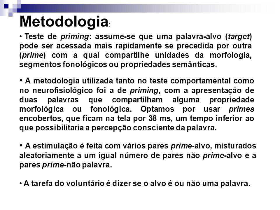 A metodologia utilizada tanto no teste comportamental como no neurofisiológico foi a de priming, com a apresentação de duas palavras que compartilham alguma propriedade morfológica ou fonológica.