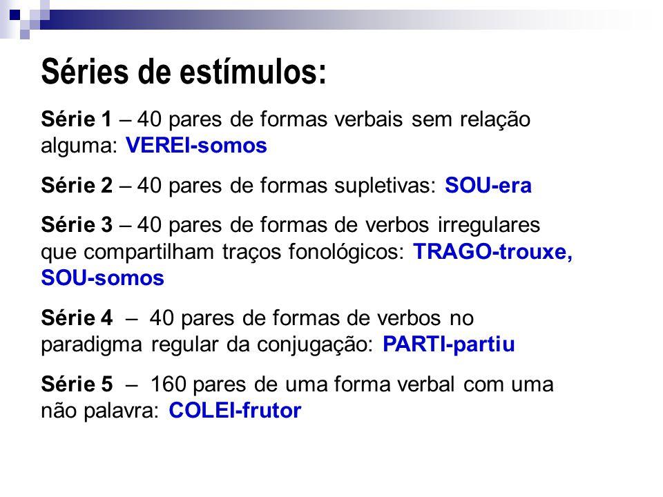 Séries de estímulos: Série 1 – 40 pares de formas verbais sem relação alguma: VEREI-somos Série 2 – 40 pares de formas supletivas: SOU-era Série 3 – 40 pares de formas de verbos irregulares que compartilham traços fonológicos: TRAGO-trouxe, SOU-somos Série 4 – 40 pares de formas de verbos no paradigma regular da conjugação: PARTI-partiu Série 5 – 160 pares de uma forma verbal com uma não palavra: COLEI-frutor