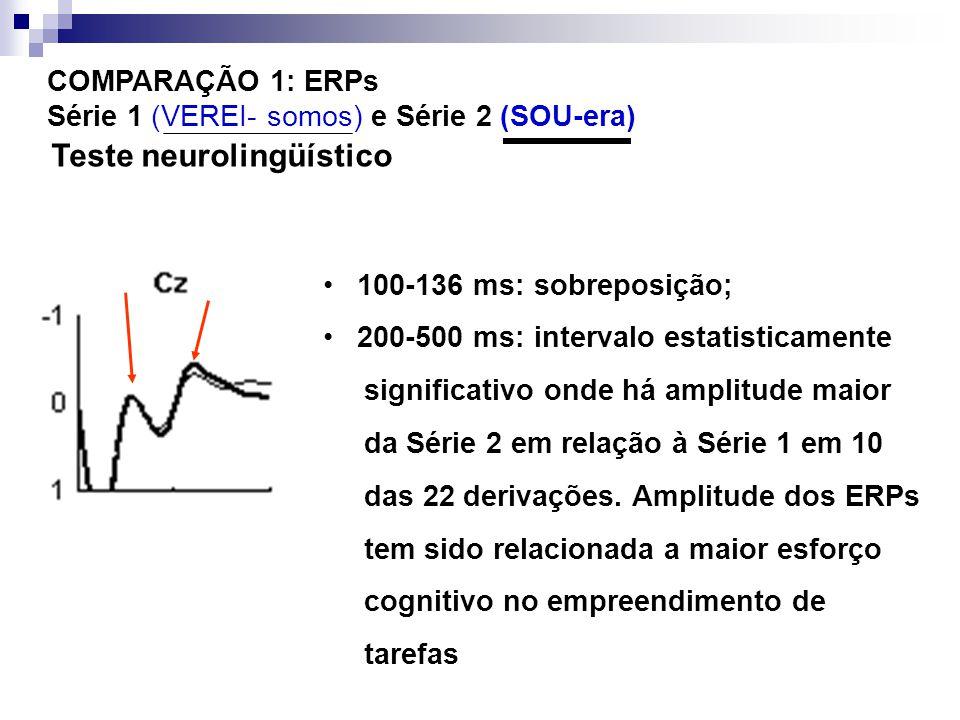 COMPARAÇÃO 1: ERPs Série 1 (VEREI- somos) e Série 2 (SOU-era) Teste neurolingüístico 100-136 ms: sobreposição; 200-500 ms: intervalo estatisticamente significativo onde há amplitude maior da Série 2 em relação à Série 1 em 10 das 22 derivações.