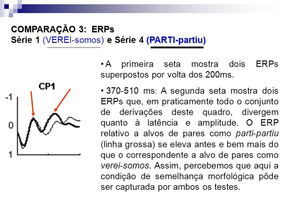 COMPARAÇÃO 3: ERPs e (PARTI-partiu) COMPARAÇÃO 3: ERPs Série 1 (VEREI-somos) e Série 4 (PARTI-partiu) A primeira seta mostra dois ERPs superpostos por volta dos 200ms.
