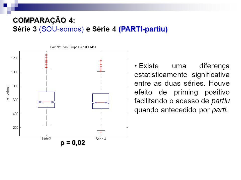 COMPARAÇÃO 4: e (PARTI-partiu) COMPARAÇÃO 4: Série 3 (SOU-somos) e Série 4 (PARTI-partiu) Existe uma diferença estatisticamente significativa entre as duas séries.