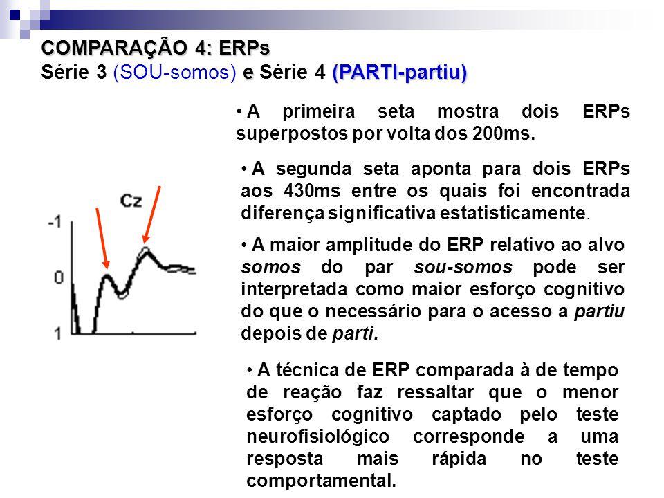 COMPARAÇÃO 4: ERPs e (PARTI-partiu) COMPARAÇÃO 4: ERPs Série 3 (SOU-somos) e Série 4 (PARTI-partiu) A segunda seta aponta para dois ERPs aos 430ms entre os quais foi encontrada diferença significativa estatisticamente.
