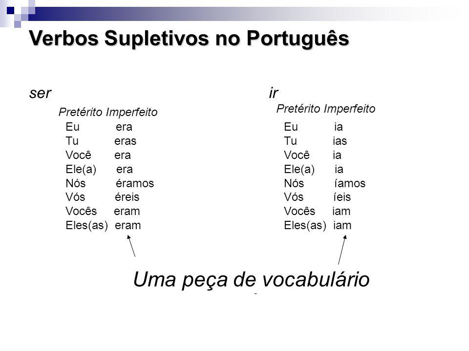 Eu era Tu eras Você era Ele(a) era Nós éramos Vós éreis Vocês eram Eles(as) eram ser Pretérito Imperfeito ir Eu ia Tu ias Você ia Ele(a) ia Nós íamos Vós íeis Vocês iam Eles(as) iam Verbos Supletivos no Português Pretérito Imperfeito ROOT VERBAL MORPHOLOGY tense + agreement Uma peça de vocabulário