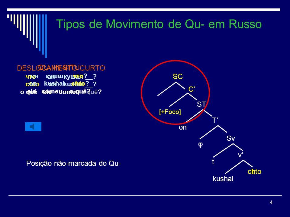 3 Tipos de Movimento de Qu- em Russo QU- IN-SITU он кушал что? on kushal chto? ele comeu o quê? v Sv T ST kushal chto t on φ Posição que dá ênfase ao