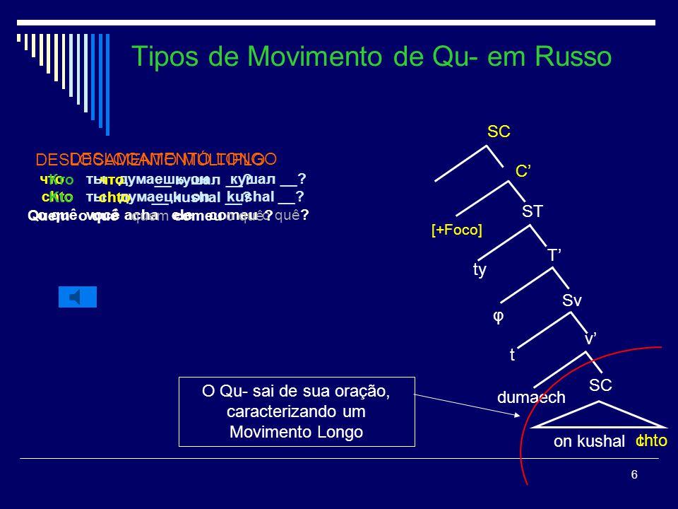 5 Tipos de Movimento de Qu- em Russo DESLOCAMENTO CURTO что он кушал __? chto on kushal __? o quê ele comeu o quê? DESLOCAMENTO MÚLTIPLO Кто что __ ку