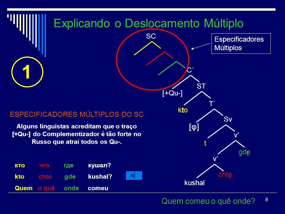 7 Perguntas Múltiplas em Russo O Russo, assim como o Romeno, apresenta Deslocamentos Múltiplos de palavras Qu- e três teorias tentam explicar esse fen