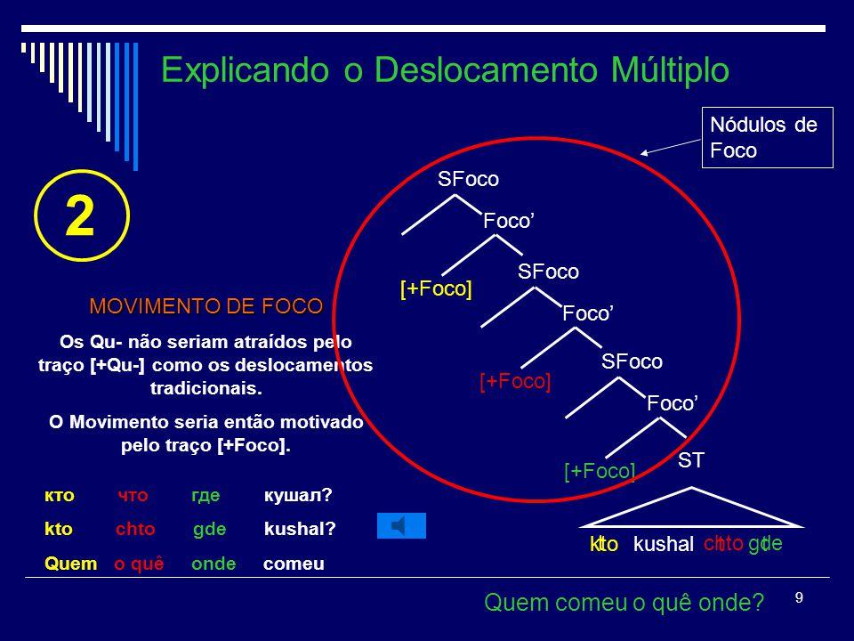 8 chto v kushal v gde [φ][φ] T` ST Sv kto C` t t SC t t [+Qu-] ESPECIFICADORES MÚLTIPLOS DO SC Alguns linguistas acreditam que o traço [+Qu-] do Compl