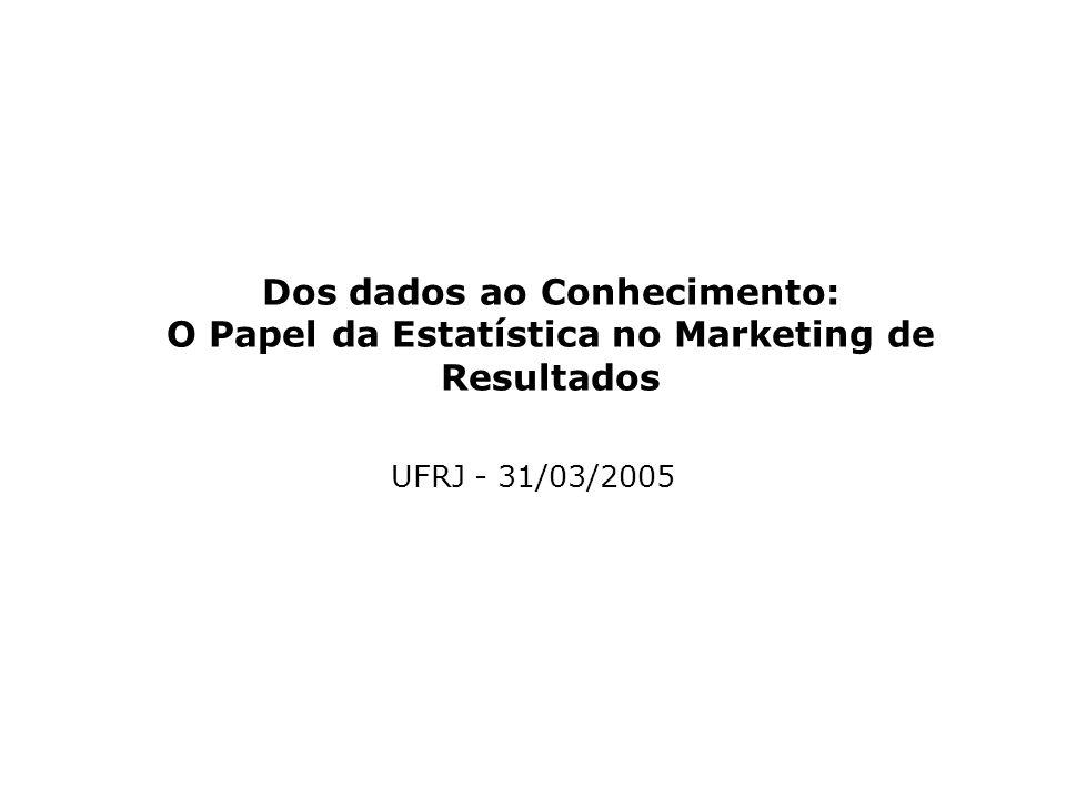 Dos dados ao Conhecimento: O Papel da Estatística no Marketing de Resultados UFRJ - 31/03/2005