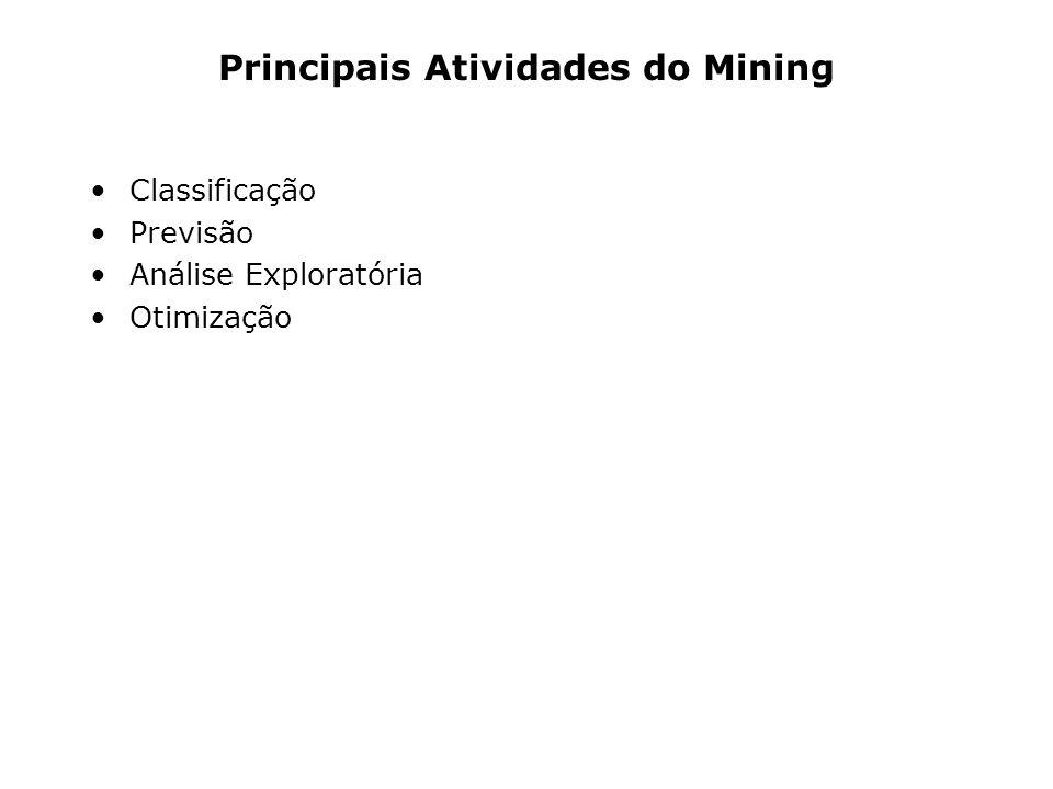 Principais Atividades do Mining Classificação Previsão Análise Exploratória Otimização