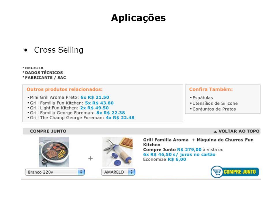 Aplicações Cross Selling