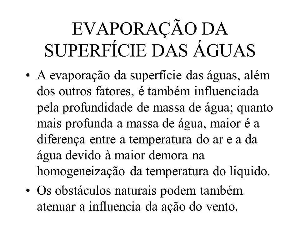 EVAPORAÇÃO DA SUPERFÍCIE DAS ÁGUAS A evaporação da superfície das águas, além dos outros fatores, é também influenciada pela profundidade de massa de