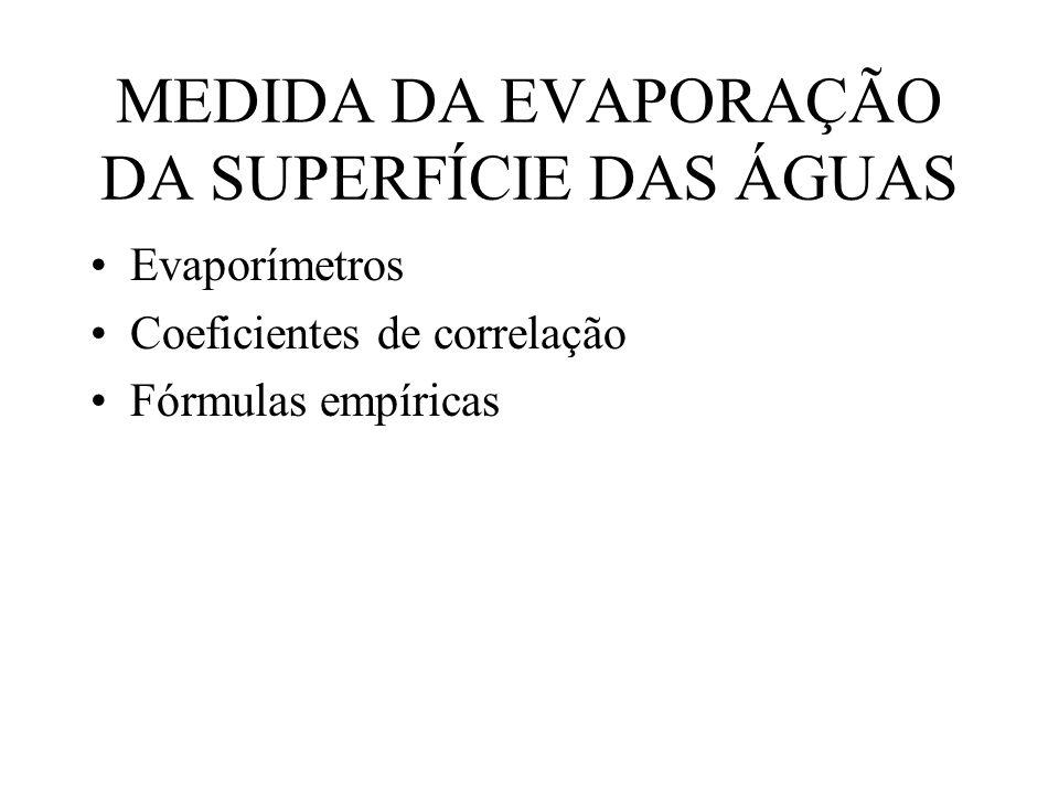 MEDIDA DA EVAPORAÇÃO DA SUPERFÍCIE DAS ÁGUAS Evaporímetros Coeficientes de correlação Fórmulas empíricas