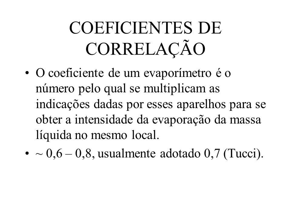 COEFICIENTES DE CORRELAÇÃO O coeficiente de um evaporímetro é o número pelo qual se multiplicam as indicações dadas por esses aparelhos para se obter