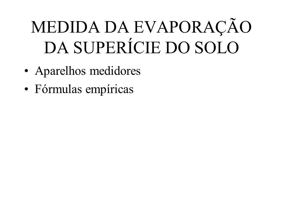 MEDIDA DA EVAPORAÇÃO DA SUPERÍCIE DO SOLO Aparelhos medidores Fórmulas empíricas