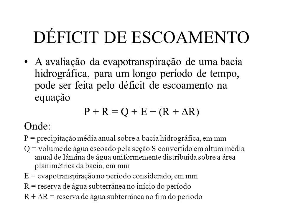 DÉFICIT DE ESCOAMENTO A avaliação da evapotranspiração de uma bacia hidrográfica, para um longo período de tempo, pode ser feita pelo déficit de escoa