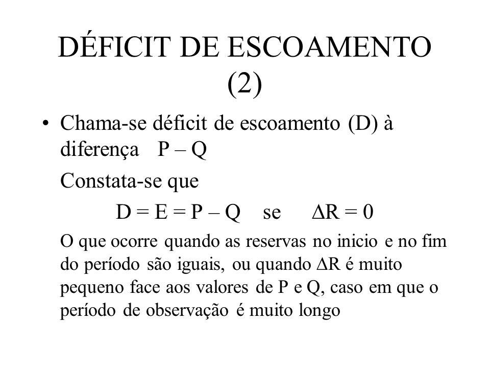 DÉFICIT DE ESCOAMENTO (2) Chama-se déficit de escoamento (D) à diferença P – Q Constata-se que D = E = P – Qse R = 0 O que ocorre quando as reservas n