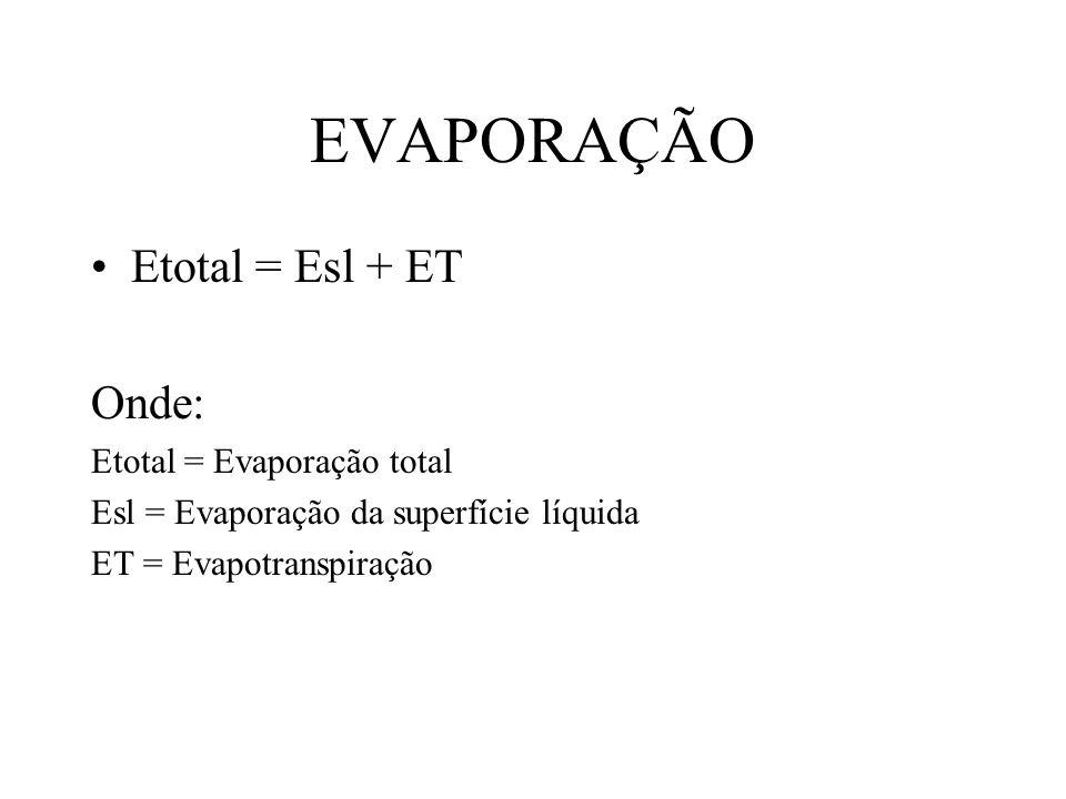 EVAPORAÇÃO Etotal = Esl + ET Onde: Etotal = Evaporação total Esl = Evaporação da superfície líquida ET = Evapotranspiração