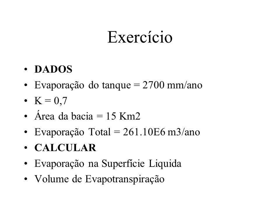 Exercício DADOS Evaporação do tanque = 2700 mm/ano K = 0,7 Área da bacia = 15 Km2 Evaporação Total = 261.10E6 m3/ano CALCULAR Evaporação na Superfície