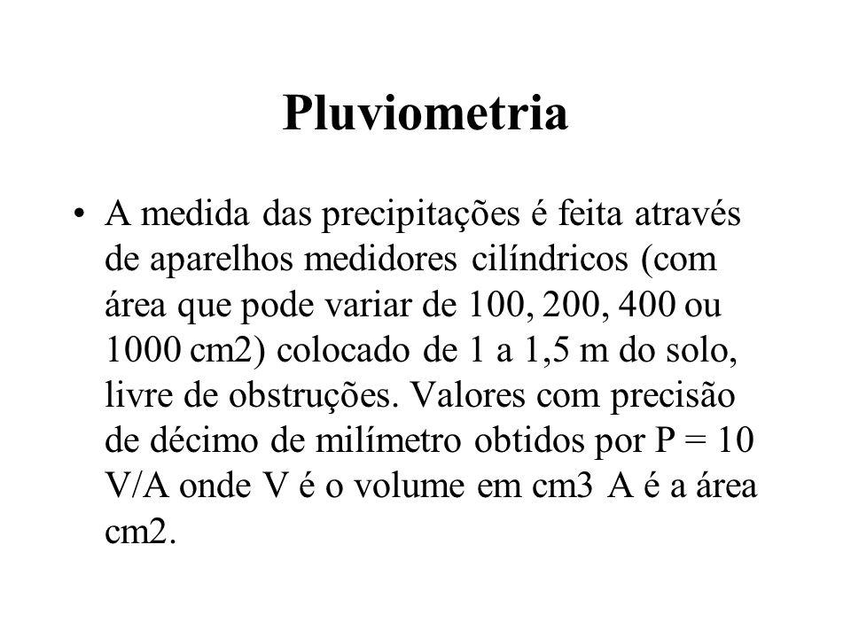 Pluviometria A medida das precipitações é feita através de aparelhos medidores cilíndricos (com área que pode variar de 100, 200, 400 ou 1000 cm2) col
