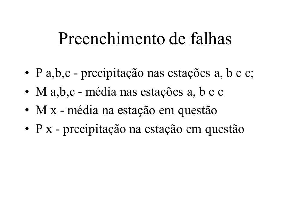 Preenchimento de falhas P a,b,c - precipitação nas estações a, b e c; M a,b,c - média nas estações a, b e c M x - média na estação em questão P x - pr
