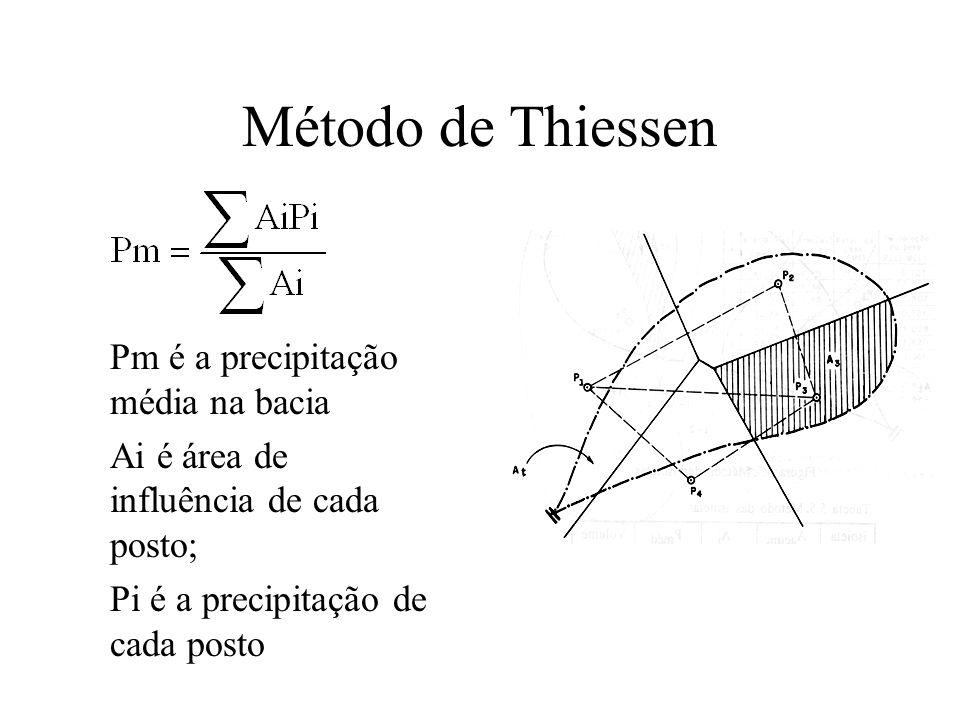 Método de Thiessen Pm é a precipitação média na bacia Ai é área de influência de cada posto; Pi é a precipitação de cada posto