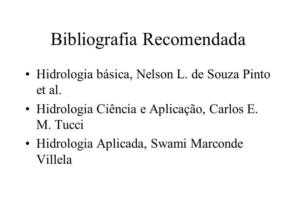 Bibliografia Recomendada Hidrologia básica, Nelson L. de Souza Pinto et al. Hidrologia Ciência e Aplicação, Carlos E. M. Tucci Hidrologia Aplicada, Sw
