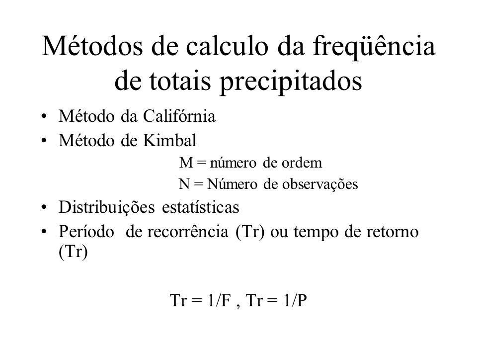 Métodos de calculo da freqüência de totais precipitados Método da Califórnia Método de Kimbal M = número de ordem N = Número de observações Distribuiç