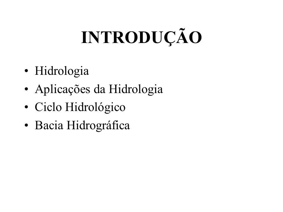 INTRODUÇÃO Hidrologia Aplicações da Hidrologia Ciclo Hidrológico Bacia Hidrográfica