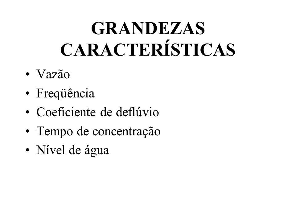 GRANDEZAS CARACTERÍSTICAS Vazão Freqüência Coeficiente de deflúvio Tempo de concentração Nível de água