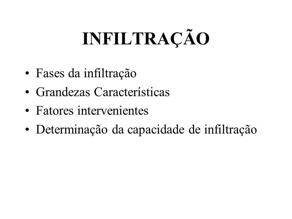INFILTRAÇÃO Fases da infiltração Grandezas Características Fatores intervenientes Determinação da capacidade de infiltração