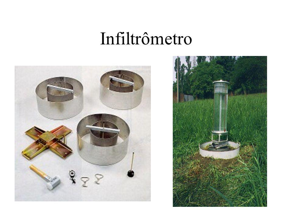 Infiltrômetro