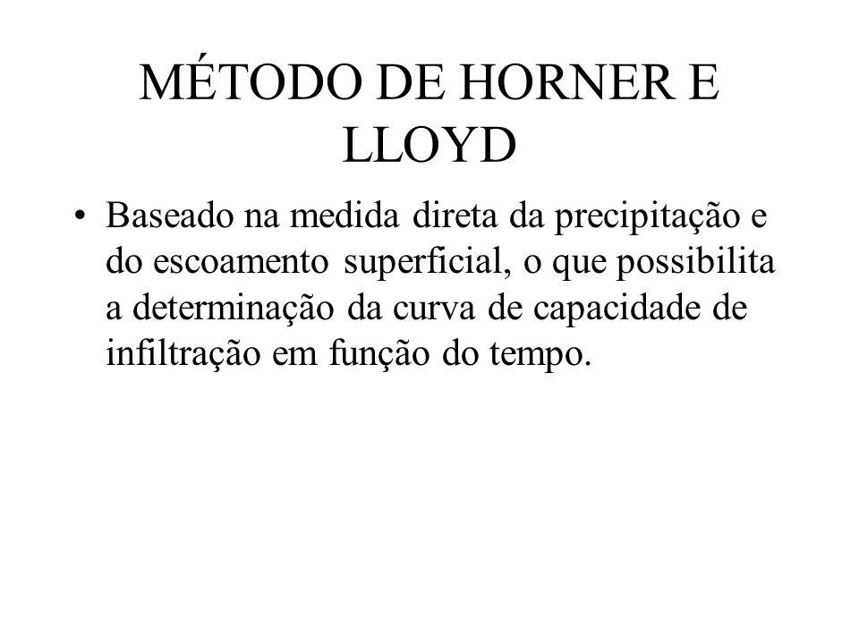 MÉTODO DE HORNER E LLOYD Baseado na medida direta da precipitação e do escoamento superficial, o que possibilita a determinação da curva de capacidade
