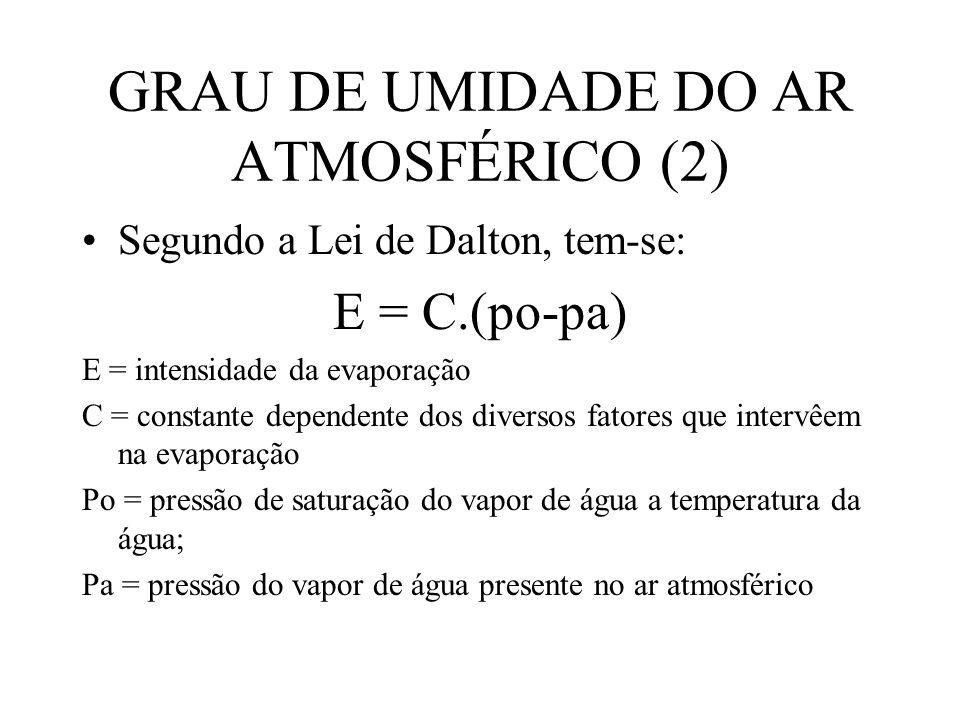 GRAU DE UMIDADE DO AR ATMOSFÉRICO (2) Segundo a Lei de Dalton, tem-se: E = C.(po-pa) E = intensidade da evaporação C = constante dependente dos divers