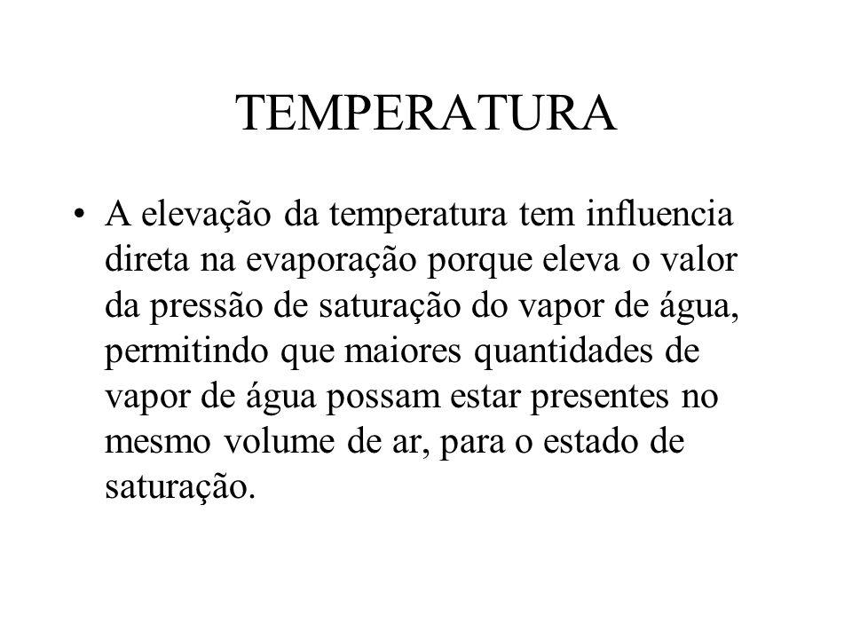 TEMPERATURA A elevação da temperatura tem influencia direta na evaporação porque eleva o valor da pressão de saturação do vapor de água, permitindo qu