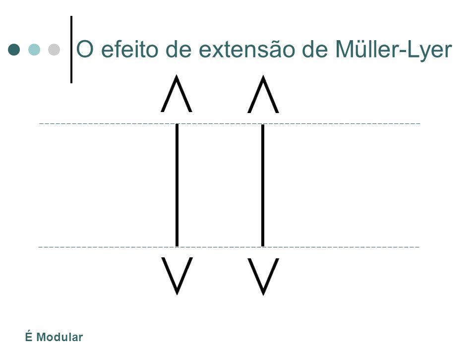 O efeito de extensão de Müller-Lyer É Modular