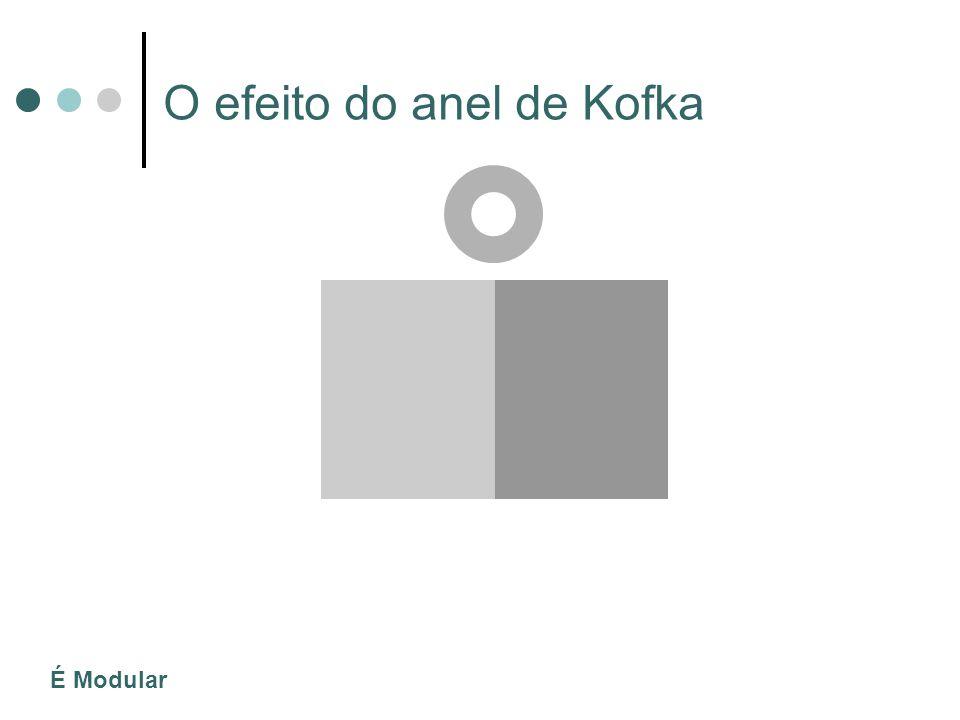 O efeito do anel de Kofka É Modular