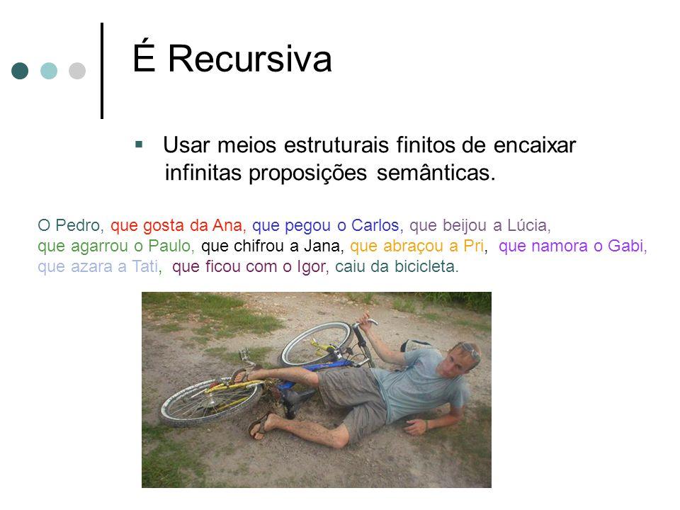 Usar meios estruturais finitos de encaixar infinitas proposições semânticas. O Pedro caiu da bicicleta. O Pedro, que gosta da Ana, caiu da bicicleta.
