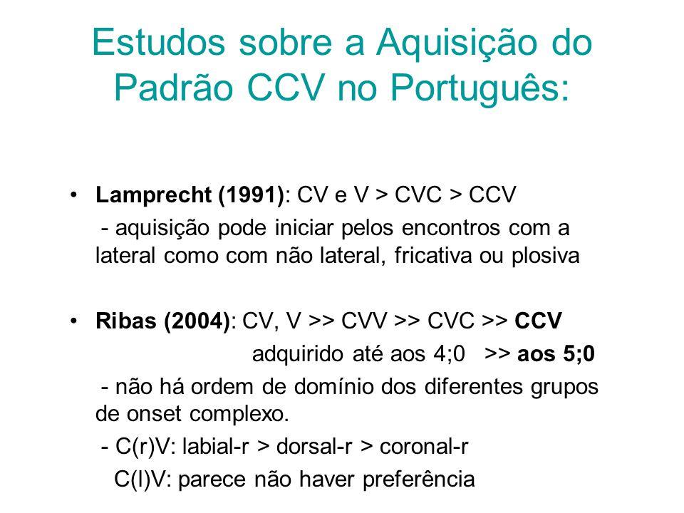 Estudos sobre a Aquisição do Padrão CCV no Português: Lamprecht (1991): CV e V > CVC > CCV - aquisição pode iniciar pelos encontros com a lateral como com não lateral, fricativa ou plosiva Ribas (2004): CV, V >> CVV >> CVC >> CCV adquirido até aos 4;0 >> aos 5;0 - não há ordem de domínio dos diferentes grupos de onset complexo.