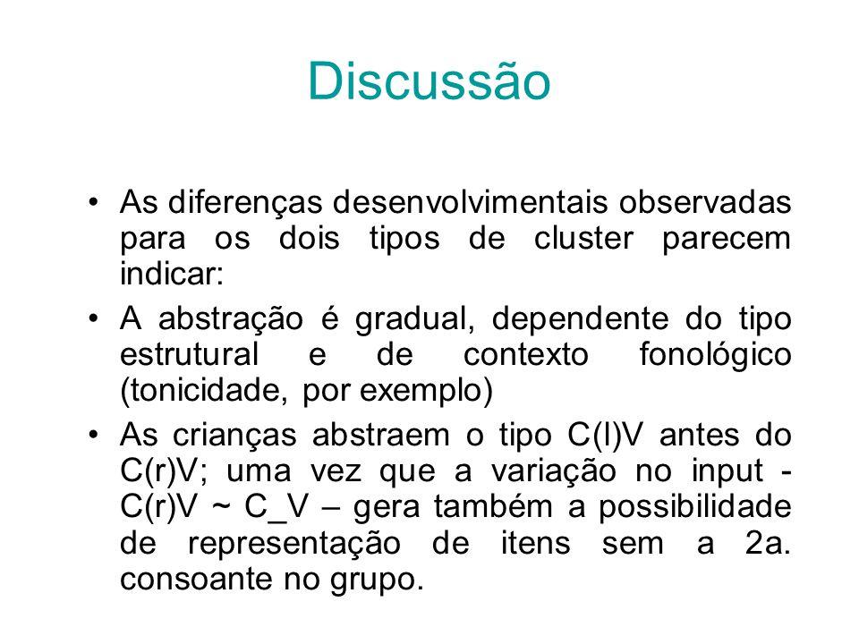 Discussão As diferenças desenvolvimentais observadas para os dois tipos de cluster parecem indicar: A abstração é gradual, dependente do tipo estrutural e de contexto fonológico (tonicidade, por exemplo) As crianças abstraem o tipo C(l)V antes do C(r)V; uma vez que a variação no input - C(r)V ~ C_V – gera também a possibilidade de representação de itens sem a 2a.
