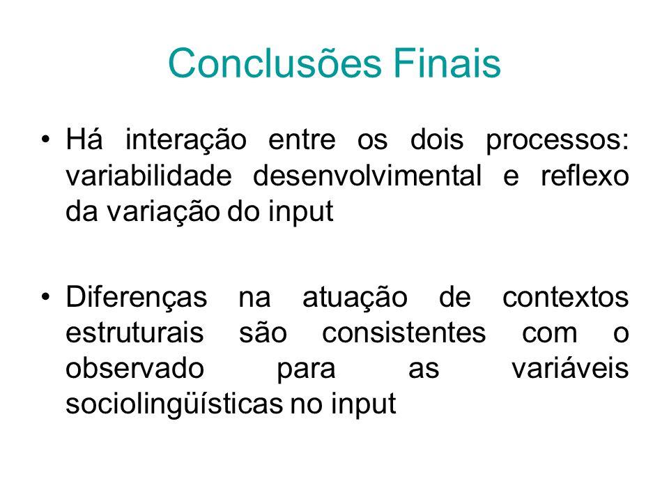 Conclusões Finais Há interação entre os dois processos: variabilidade desenvolvimental e reflexo da variação do input Diferenças na atuação de contextos estruturais são consistentes com o observado para as variáveis sociolingüísticas no input