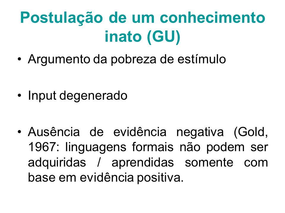 Postulação de um conhecimento inato (GU) Argumento da pobreza de estímulo Input degenerado Ausência de evidência negativa (Gold, 1967: linguagens formais não podem ser adquiridas / aprendidas somente com base em evidência positiva.