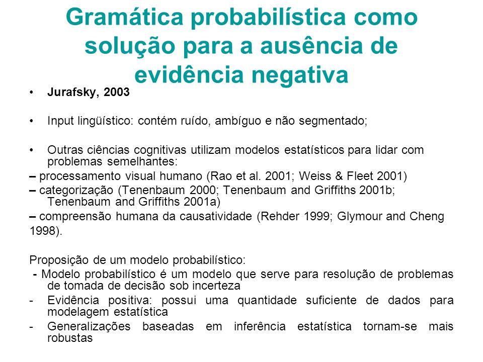 Gramática probabilística como solução para a ausência de evidência negativa Jurafsky, 2003 Input lingüístico: contém ruído, ambíguo e não segmentado; Outras ciências cognitivas utilizam modelos estatísticos para lidar com problemas semelhantes: – processamento visual humano (Rao et al.