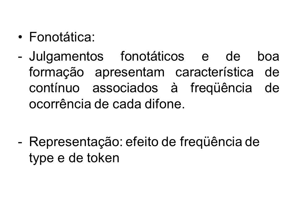 Fonotática: -Julgamentos fonotáticos e de boa formação apresentam característica de contínuo associados à freqüência de ocorrência de cada difone.