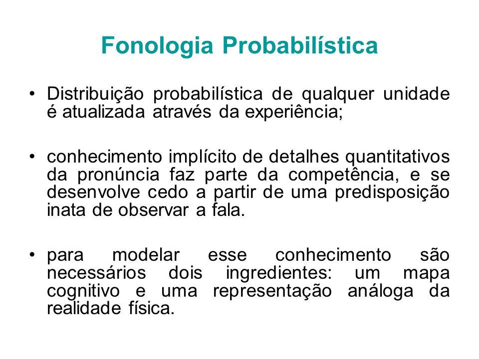Fonologia Probabilística Distribuição probabilística de qualquer unidade é atualizada através da experiência; conhecimento implícito de detalhes quantitativos da pronúncia faz parte da competência, e se desenvolve cedo a partir de uma predisposição inata de observar a fala.