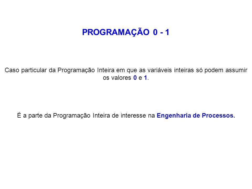 PROGRAMAÇÃO 0 - 1 Caso particular da Programação Inteira em que as variáveis inteiras só podem assumir os valores 0 e 1. É a parte da Programação Inte