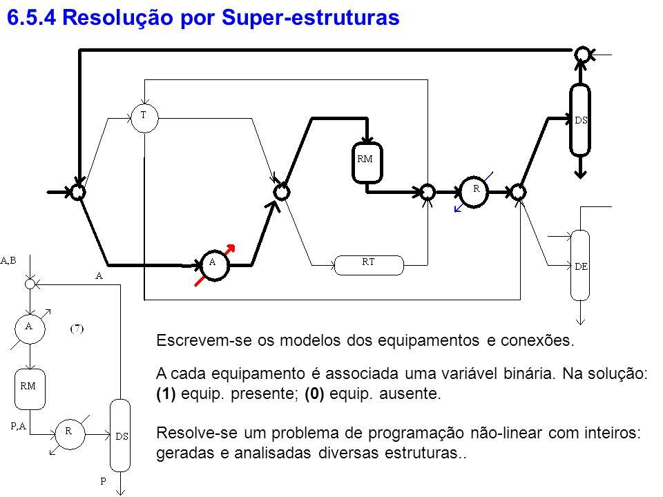 6.5.4 Resolução por Super-estruturas Resolve-se um problema de programação não-linear com inteiros: geradas e analisadas diversas estruturas.. Escreve
